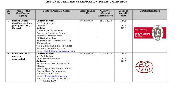 List_of_certification_Bodies-01